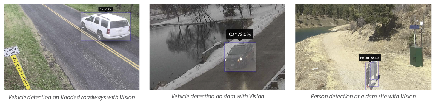 Contrail Camera Vision License enables AI-object detection