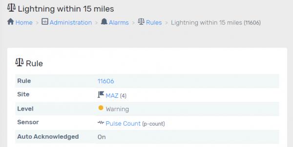 Alarm on Lightning Data